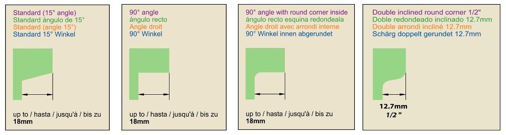 tab-shapes